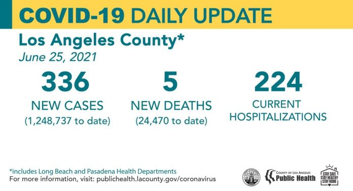Friday COVID-19 Roundup: 28,196 Total SCV Cases; County Begins Newest Vaccine Sweepstakes