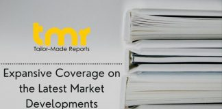 Flexible Heater Market Growth and Status Explored in a New Research Report  2030 - The Market Writeuo