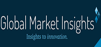 Parenteral Nutrition Market Revenue 2027: Four Trends Driving Global Industry Growth: Global Market Insights Inc.