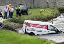 POLICE NEWS: Van driver pulled out of the pond of the water treatment plan |  news