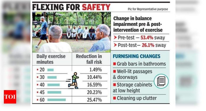 Exercise Can Reduce Fall Rates in Older People: SPPU Study |  Pune news